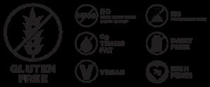 nutrition-symbols-all